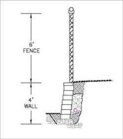 Fence on Retaining Wall