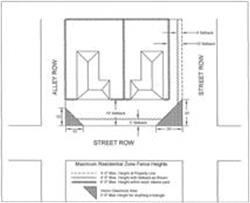 Fence Site Plan
